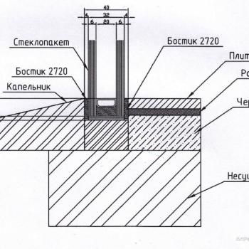 Техническая информация по остеклению Фахверка